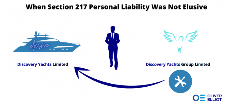 How To Be Personally Liable For Phoenix Company Debts